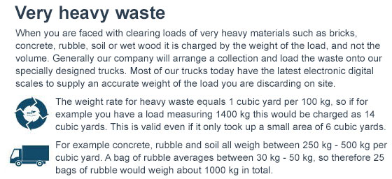Cost-effective Rubbish Removal Services around SW3